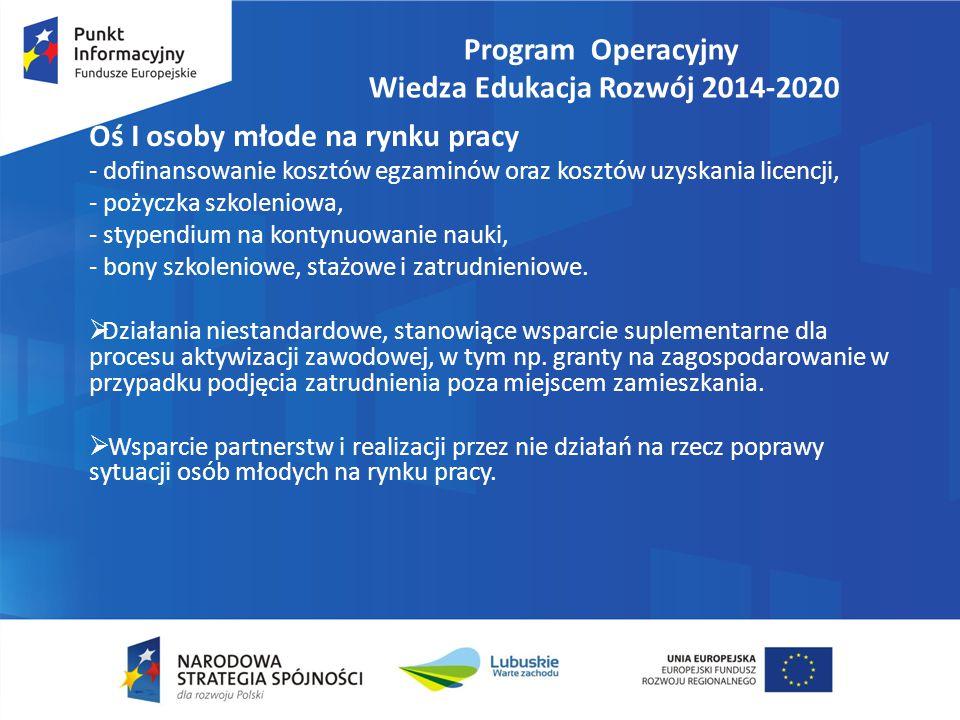 Program Operacyjny Wiedza Edukacja Rozwój 2014-2020 Oś I osoby młode na rynku pracy - dofinansowanie kosztów egzaminów oraz kosztów uzyskania licencji