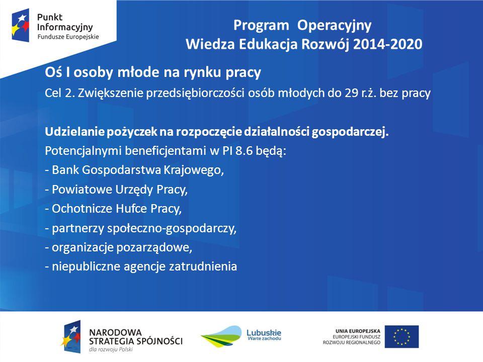 Program Operacyjny Wiedza Edukacja Rozwój 2014-2020 Oś I osoby młode na rynku pracy Cel 2. Zwiększenie przedsiębiorczości osób młodych do 29 r.ż. bez