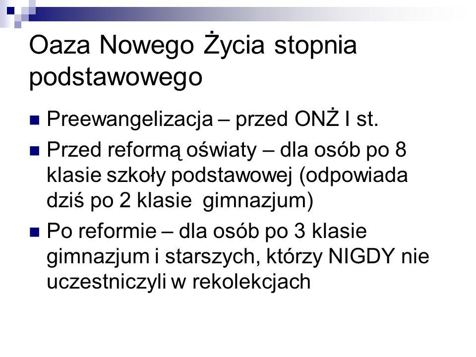 Oaza Nowego Życia 0 st.