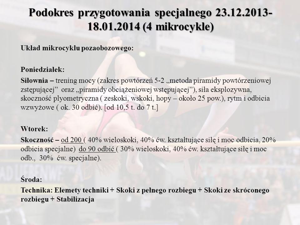 Podokres przygotowania specjalnego 23.12.2013- 18.01.2014 (4 mikrocykle) Układ mikrocyklu pozaobozowego: Poniedziałek: Siłownia – trening mocy (zakres