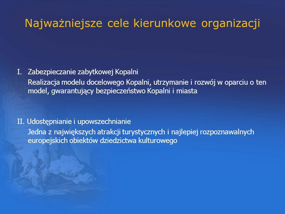 Najważniejsze cele kierunkowe organizacji I. Zabezpieczanie zabytkowej Kopalni Realizacja modelu docelowego Kopalni, utrzymanie i rozwój w oparciu o t