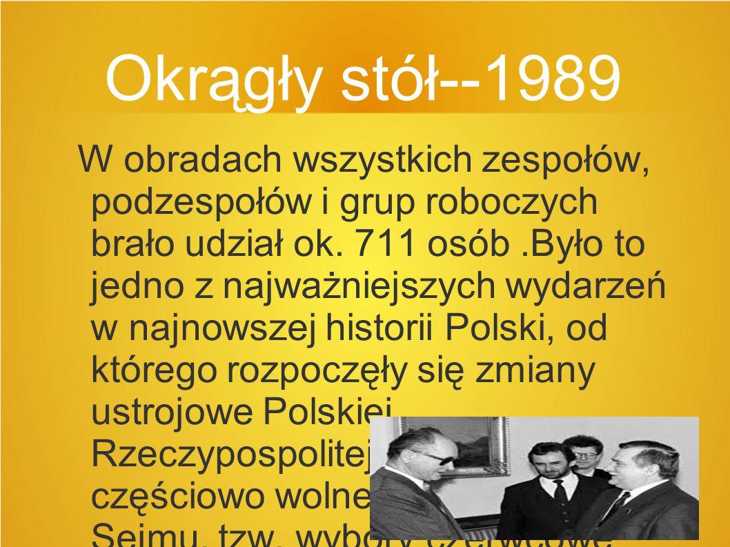 Geneza Głosowania w niedemokratycznej powojennej Polsce, określane mianem wyborów, odbywały się regularnie, lecz miały charakter fasadowy.
