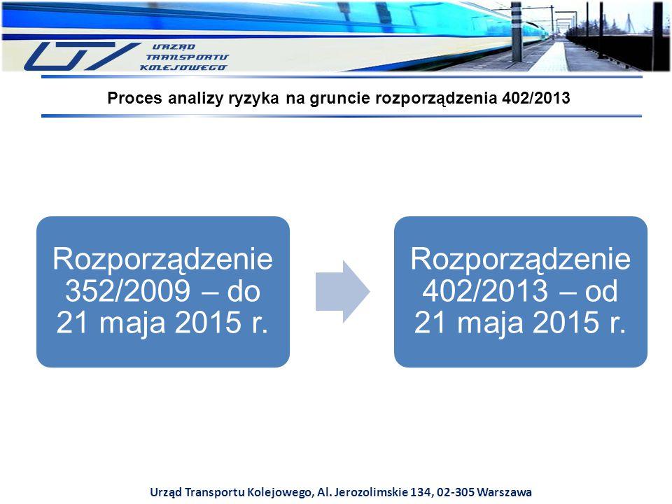 Urząd Transportu Kolejowego, Al. Jerozolimskie 134, 02-305 Warszawa Proces analizy ryzyka na gruncie rozporządzenia 402/2013 Rozporządzenie 352/2009 –