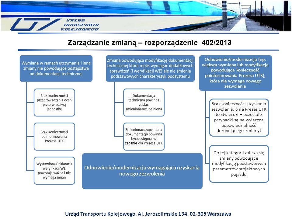 Urząd Transportu Kolejowego, Al. Jerozolimskie 134, 02-305 Warszawa Zarządzanie zmianą – rozporządzenie 402/2013 Odnowienie/modernizacja (np. większa