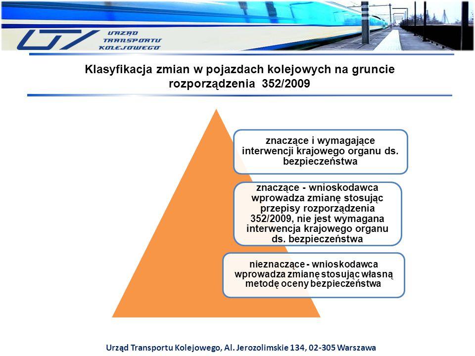 Urząd Transportu Kolejowego, Al. Jerozolimskie 134, 02-305 Warszawa Klasyfikacja zmian w pojazdach kolejowych na gruncie rozporządzenia 352/2009 znacz