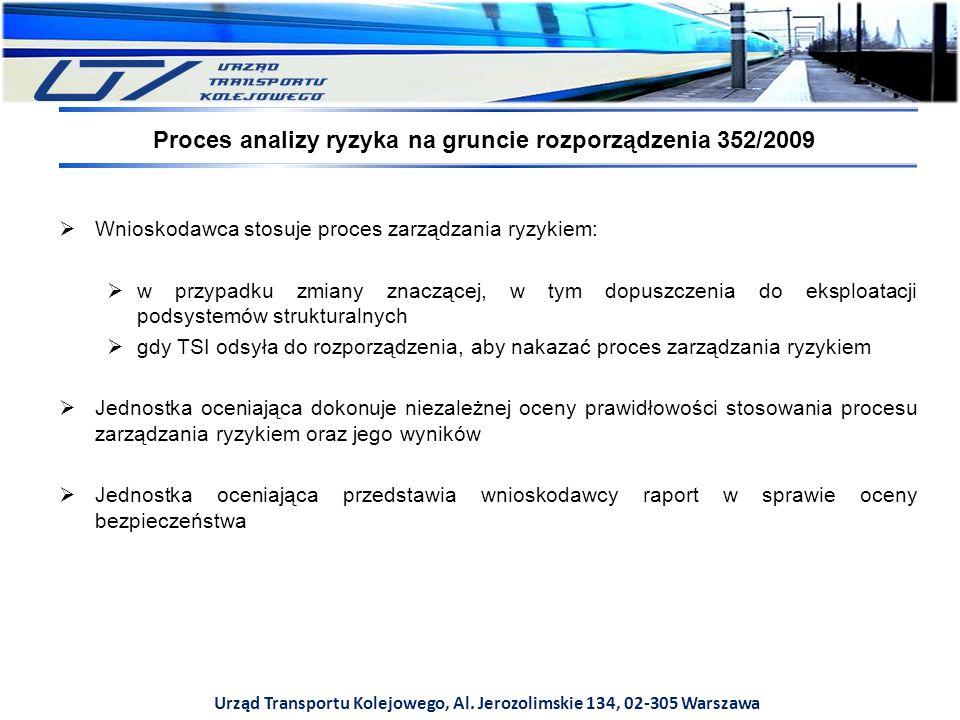 Urząd Transportu Kolejowego, Al. Jerozolimskie 134, 02-305 Warszawa Proces analizy ryzyka na gruncie rozporządzenia 352/2009  Wnioskodawca stosuje pr