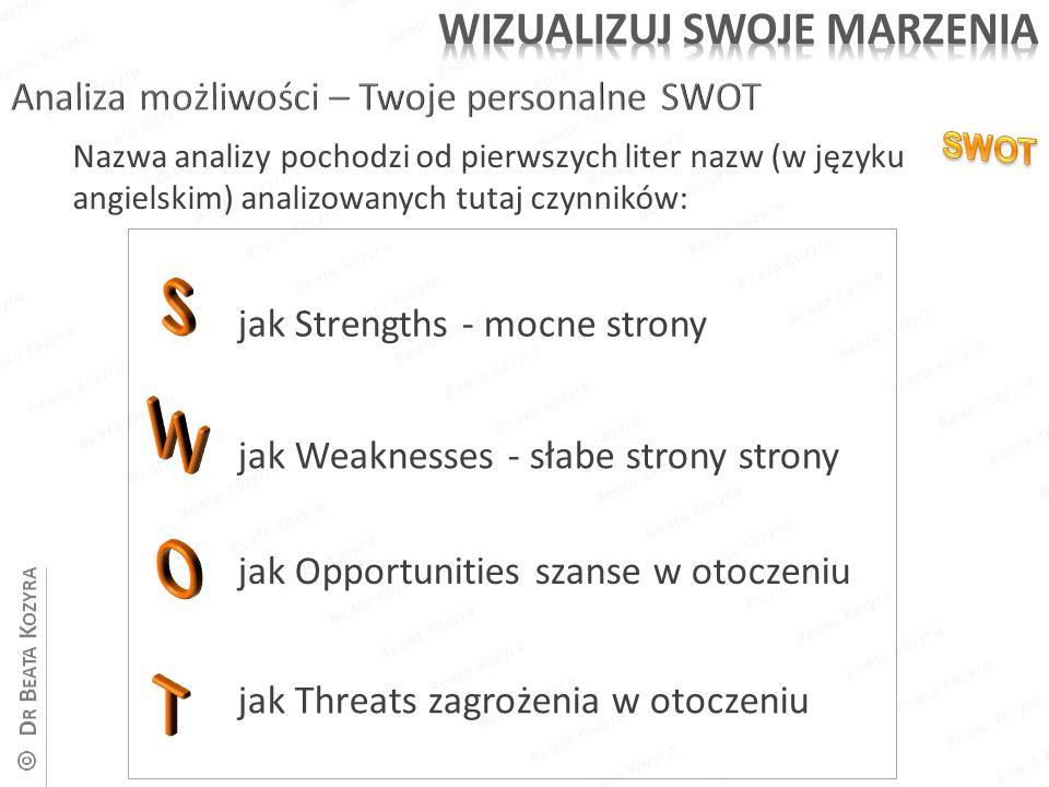jak Strengths - mocne strony jak Weaknesses - słabe strony strony jak Opportunities szanse w otoczeniu jak Threats zagrożenia w otoczeniu Nazwa analiz