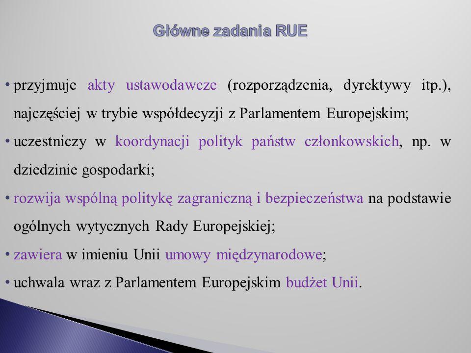 przyjmuje akty ustawodawcze (rozporządzenia, dyrektywy itp.), najczęściej w trybie współdecyzji z Parlamentem Europejskim; uczestniczy w koordynacji polityk państw członkowskich, np.