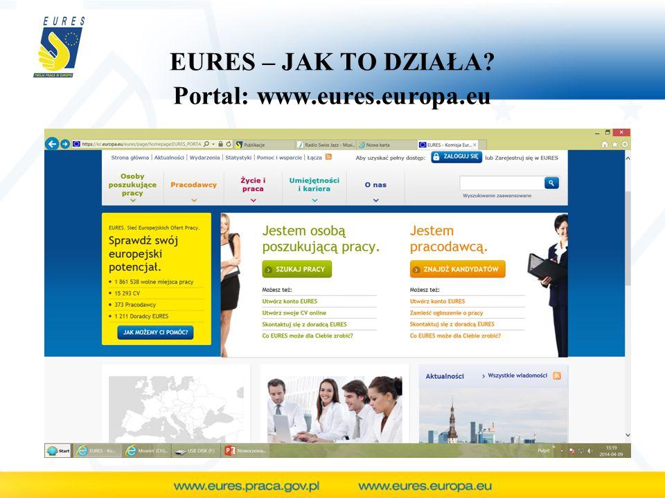 EURES – JAK TO DZIAŁA? Portal: www.eures.europa.eu