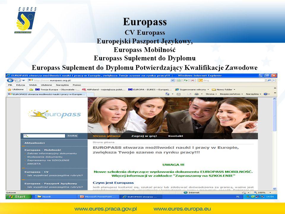 Europass CV Europass Europejski Paszport Językowy, Europass Mobilność Europass Suplement do Dyplomu Europass Suplement do Dyplomu Potwierdzający Kwali