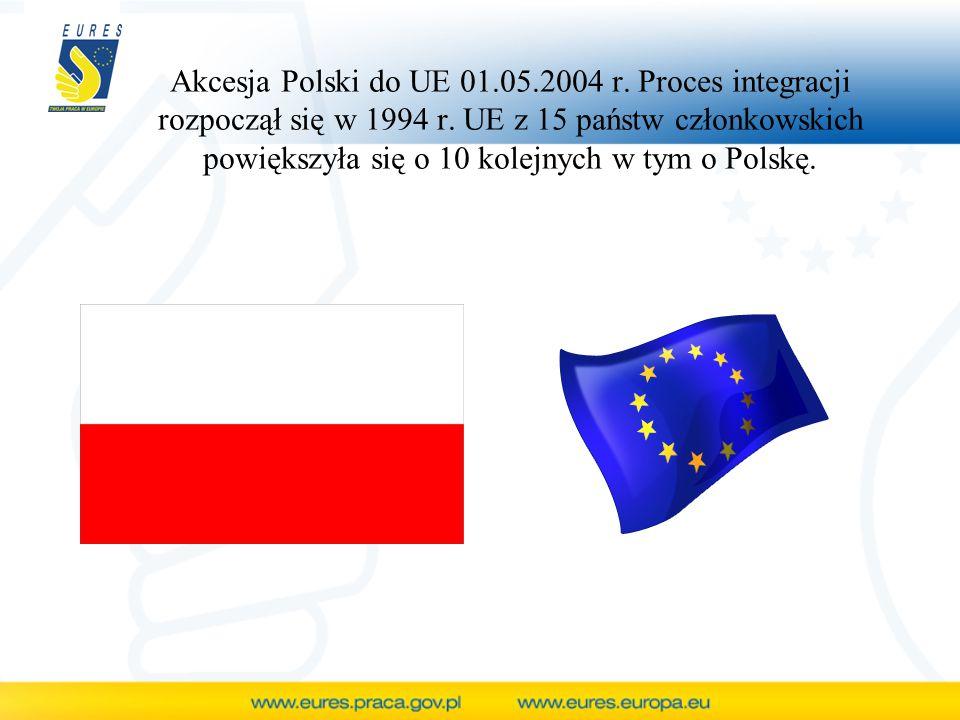 Akcesja Polski do UE 01.05.2004 r. Proces integracji rozpoczął się w 1994 r. UE z 15 państw członkowskich powiększyła się o 10 kolejnych w tym o Polsk