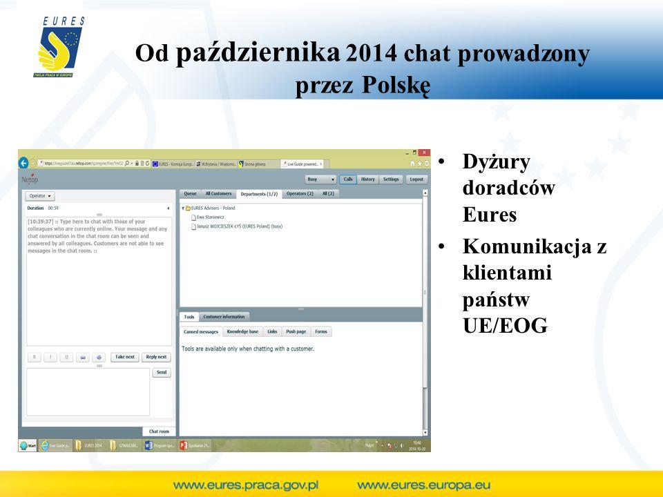 Od października 2014 chat prowadzony przez Polskę Dyżury doradców Eures Komunikacja z klientami państw UE/EOG