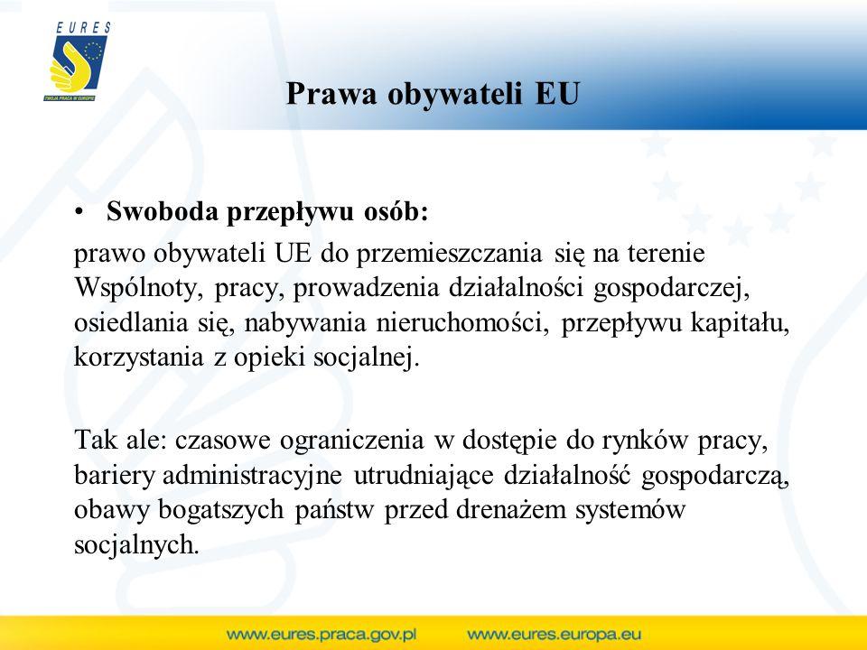 Prawa obywateli EU Swoboda przepływu osób: prawo obywateli UE do przemieszczania się na terenie Wspólnoty, pracy, prowadzenia działalności gospodarcze