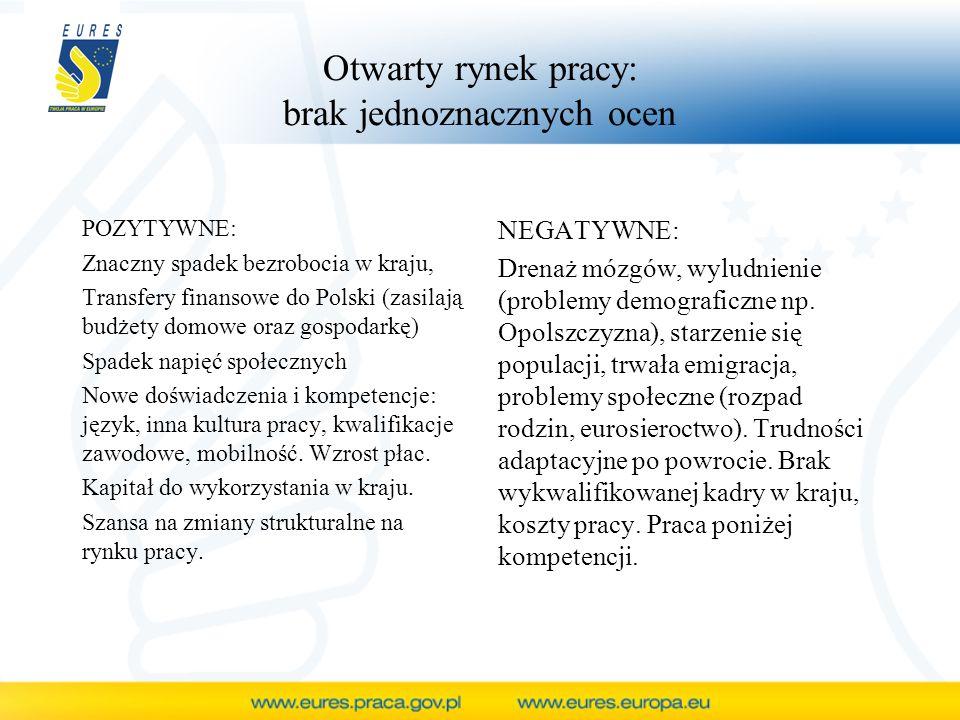 Otwarty rynek pracy: brak jednoznacznych ocen POZYTYWNE: Znaczny spadek bezrobocia w kraju, Transfery finansowe do Polski (zasilają budżety domowe ora