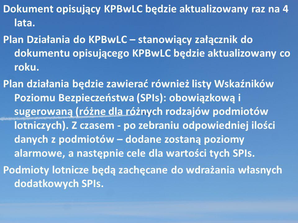 Dokument opisujący KPBwLC będzie aktualizowany raz na 4 lata. Plan Działania do KPBwLC – stanowiący załącznik do dokumentu opisującego KPBwLC będzie a