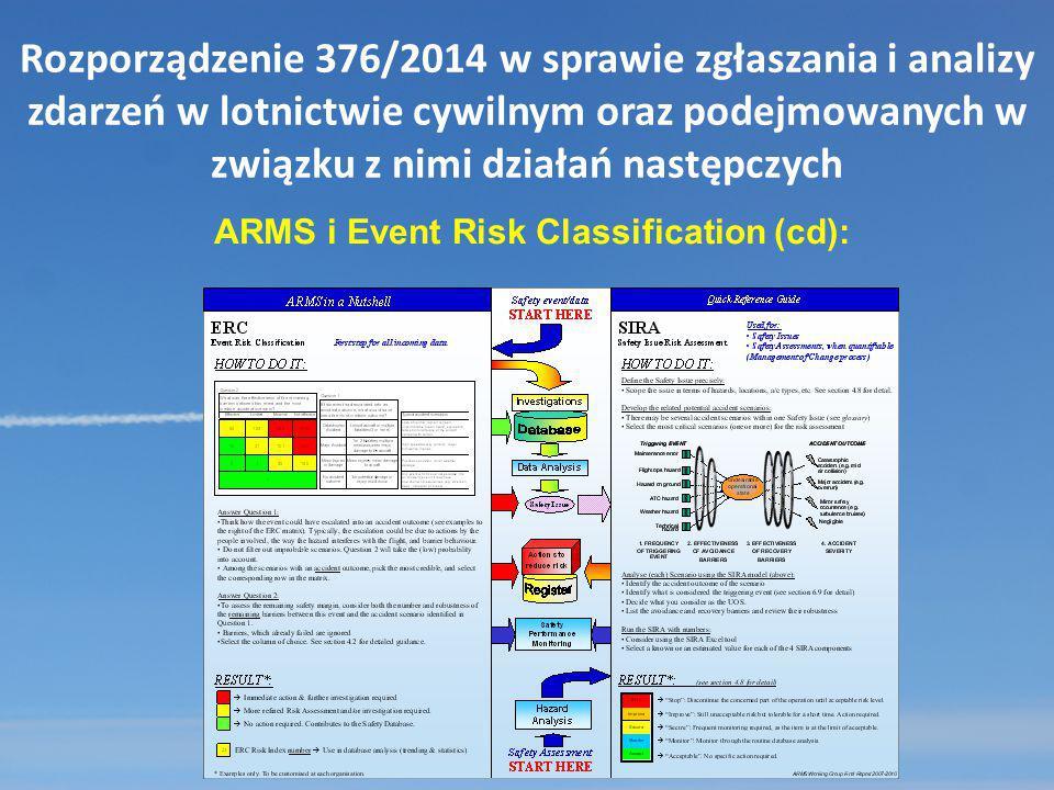 Rozporządzenie 376/2014 w sprawie zgłaszania i analizy zdarzeń w lotnictwie cywilnym oraz podejmowanych w związku z nimi działań następczych ARMS i Ev