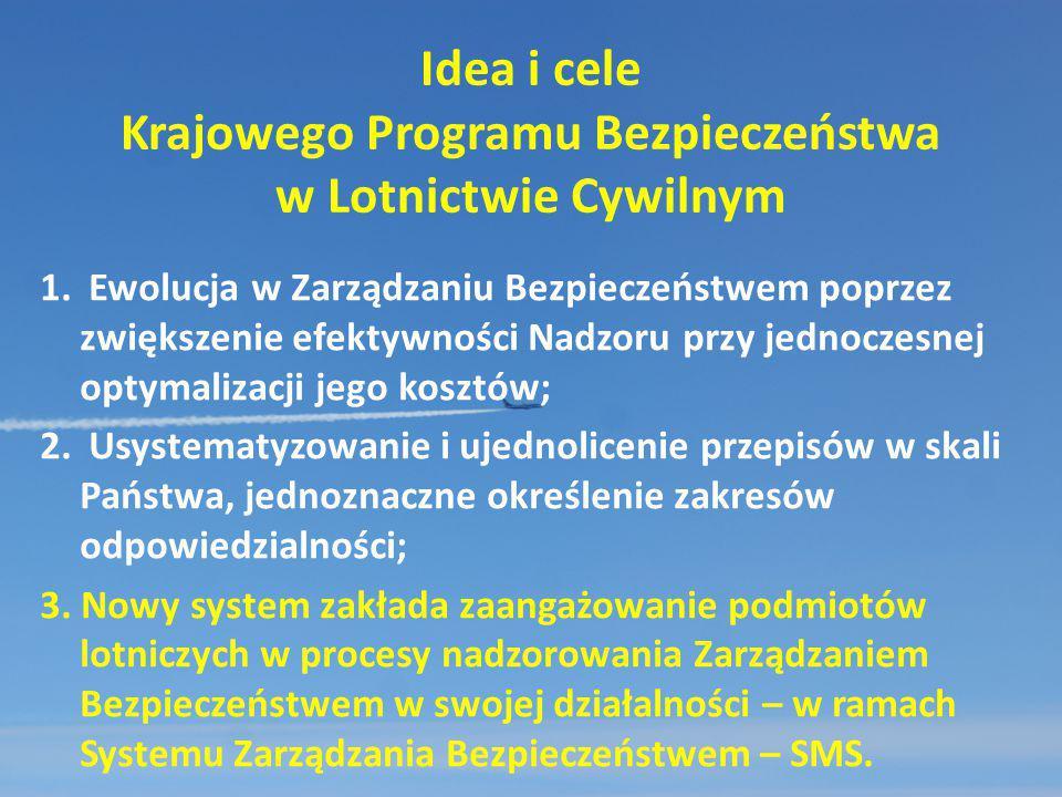 Idea i cele Krajowego Programu Bezpieczeństwa w Lotnictwie Cywilnym 1. Ewolucja w Zarządzaniu Bezpieczeństwem poprzez zwiększenie efektywności Nadzoru