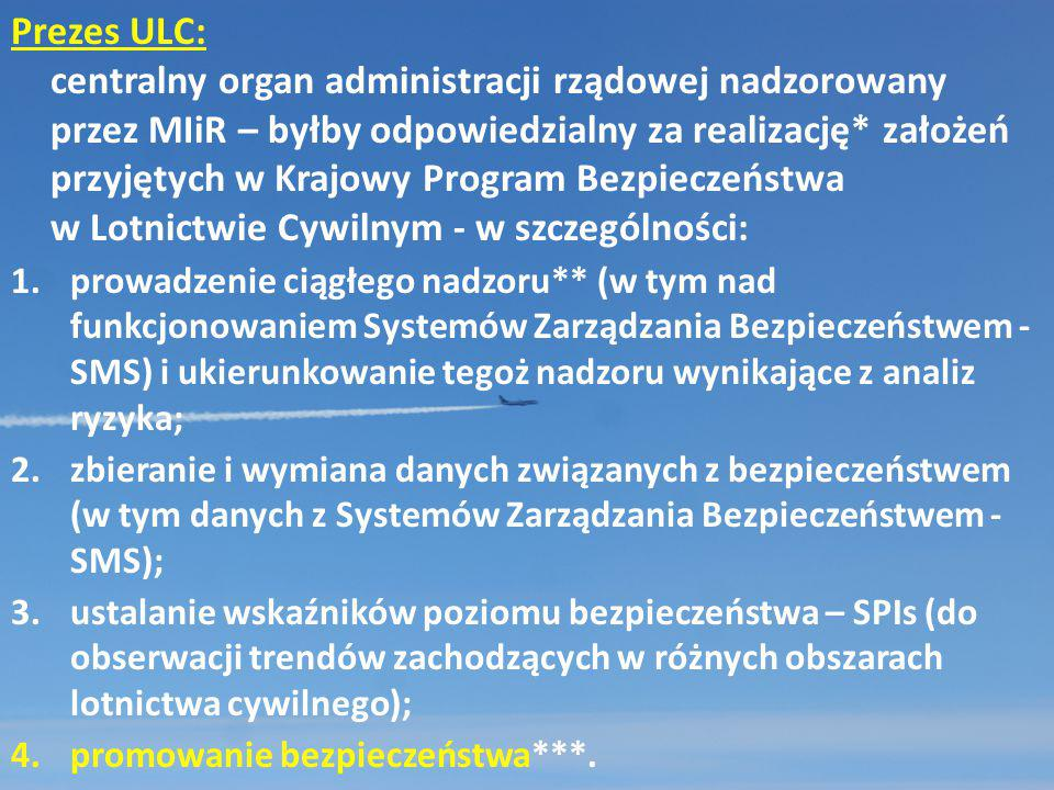 Prezes ULC: centralny organ administracji rządowej nadzorowany przez MIiR – byłby odpowiedzialny za realizację* założeń przyjętych w Krajowy Program B
