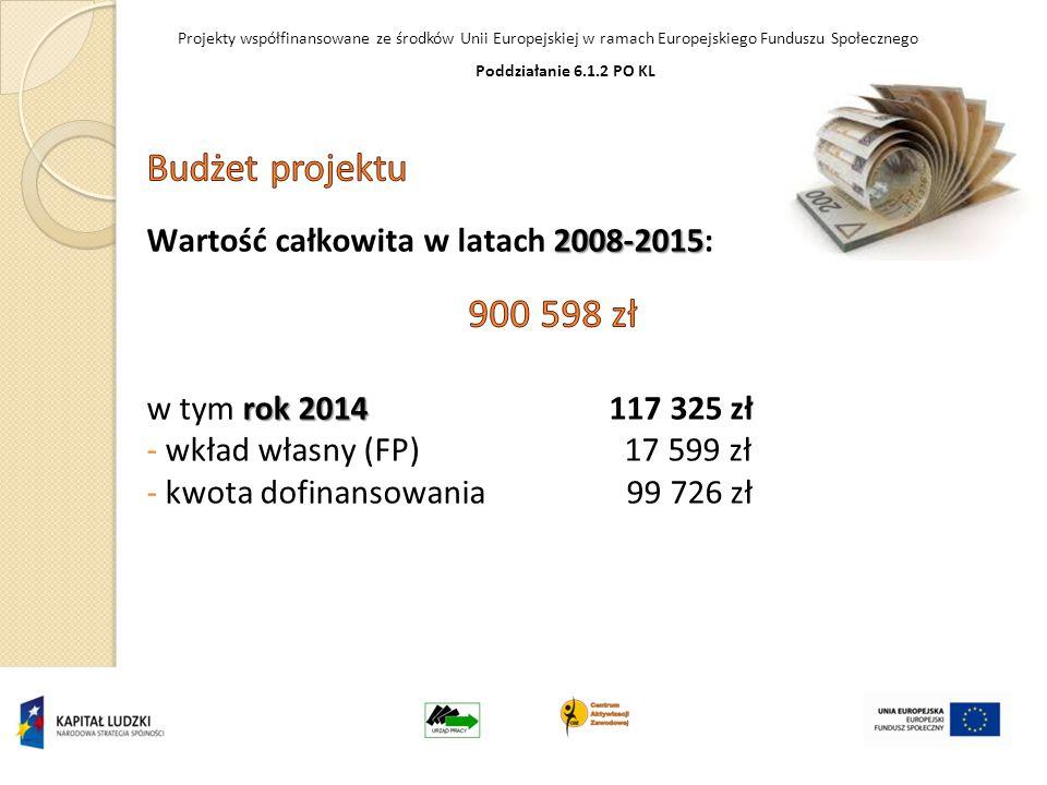 Projekty współfinansowane ze środków Unii Europejskiej w ramach Europejskiego Funduszu Społecznego Poddziałanie 6.1.2 PO KL