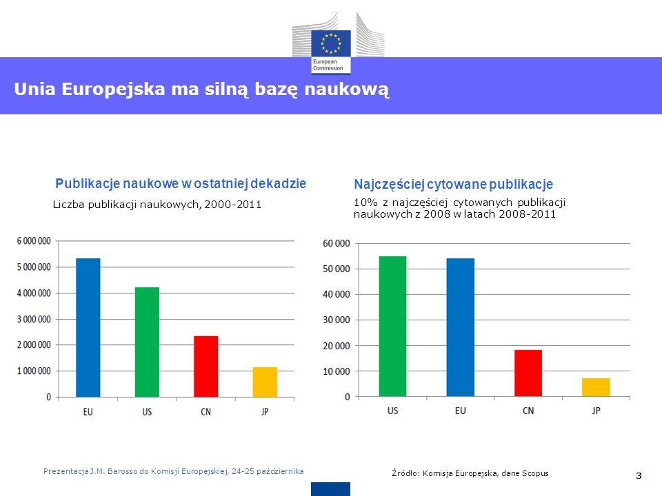 4 Zalecenia dla poszczególnych krajów R&I oraz system edukacji Strategia Europa 2020 Europejska przestrzeń badawcza Środki publiczne Prywatne inwestycje Inteligentna specjalizacja Partnerstwo publiczno-prywatne Prezentacja J.M.