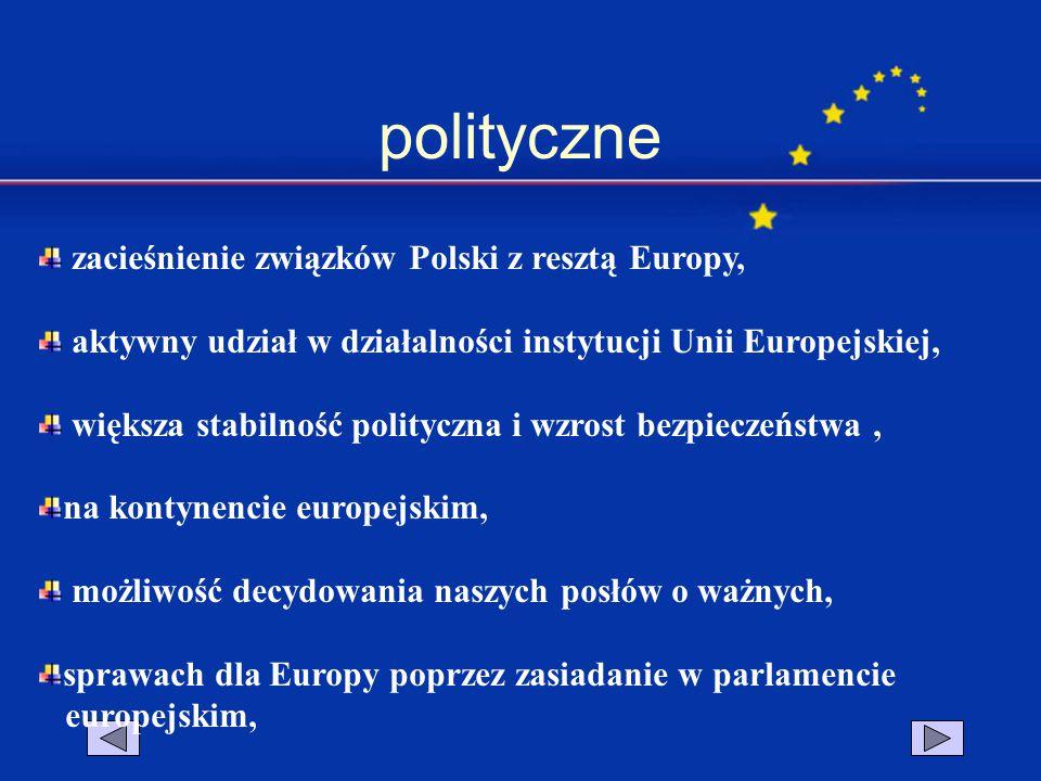 polityczne zacieśnienie związków Polski z resztą Europy, aktywny udział w działalności instytucji Unii Europejskiej, większa stabilność polityczna i w