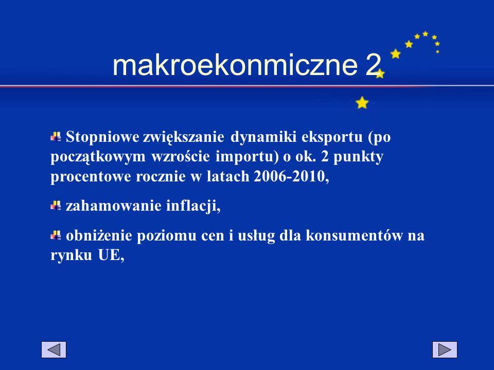 makroekonmiczne 2 Stopniowe zwiększanie dynamiki eksportu (po początkowym wzroście importu) o ok. 2 punkty procentowe rocznie w latach 2006-2010, zaha