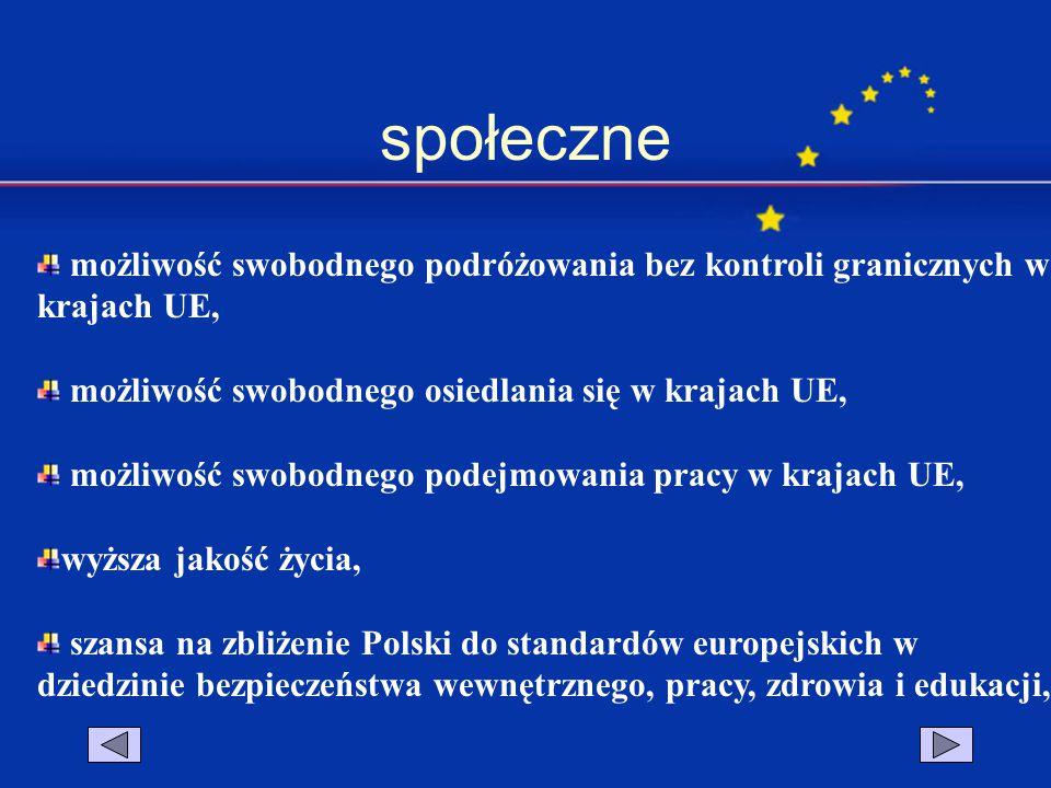 społeczne możliwość swobodnego podróżowania bez kontroli granicznych w krajach UE, możliwość swobodnego osiedlania się w krajach UE, możliwość swobodn