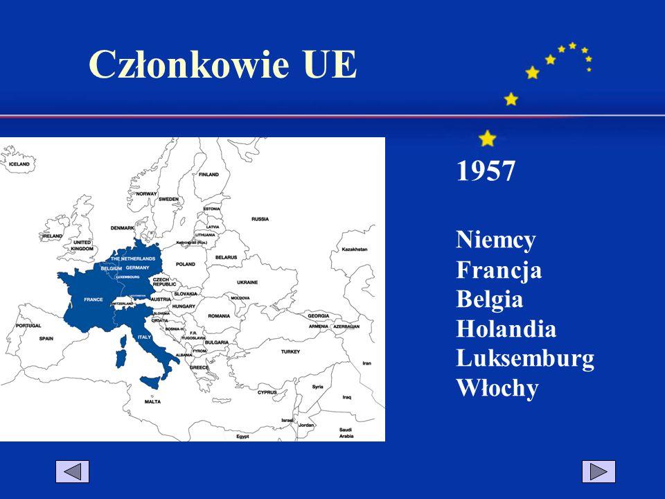 Członkowie UE 1957 Niemcy Francja Belgia Holandia Luksemburg Włochy