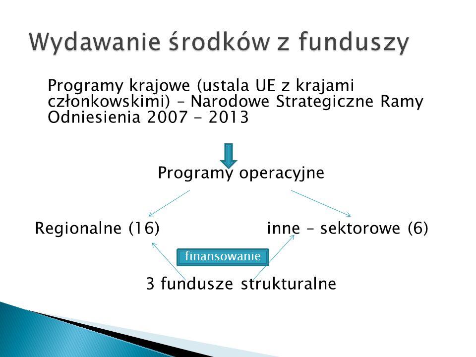 Programy krajowe (ustala UE z krajami członkowskimi) – Narodowe Strategiczne Ramy Odniesienia 2007 - 2013 Programy operacyjne Regionalne (16) inne – sektorowe (6) 3 fundusze strukturalne finansowanie