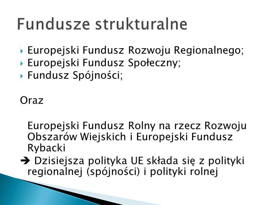 Europejski Fundusz Rozwoju Regionalnego;  Europejski Fundusz Społeczny;  Fundusz Spójności; Oraz Europejski Fundusz Rolny na rzecz Rozwoju Obszarów Wiejskich i Europejski Fundusz Rybacki  Dzisiejsza polityka UE składa się z polityki regionalnej (spójności) i polityki rolnej