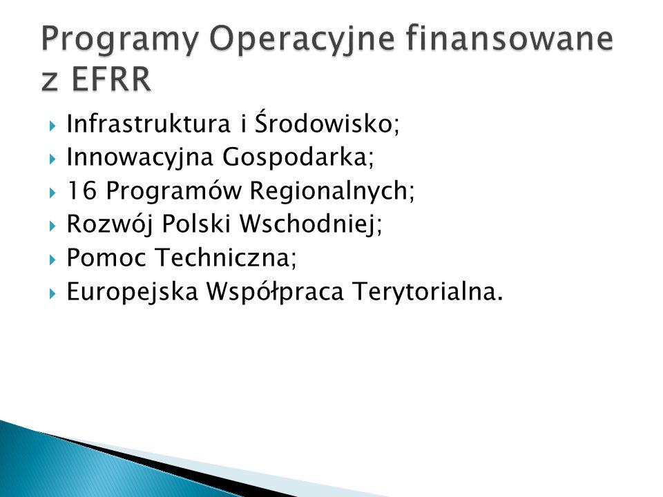  Infrastruktura i Środowisko;  Innowacyjna Gospodarka;  16 Programów Regionalnych;  Rozwój Polski Wschodniej;  Pomoc Techniczna;  Europejska Współpraca Terytorialna.