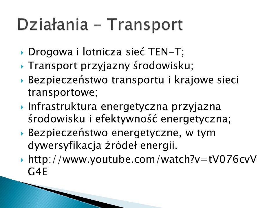  Drogowa i lotnicza sieć TEN-T;  Transport przyjazny środowisku;  Bezpieczeństwo transportu i krajowe sieci transportowe;  Infrastruktura energetyczna przyjazna środowisku i efektywność energetyczna;  Bezpieczeństwo energetyczne, w tym dywersyfikacja źródeł energii.