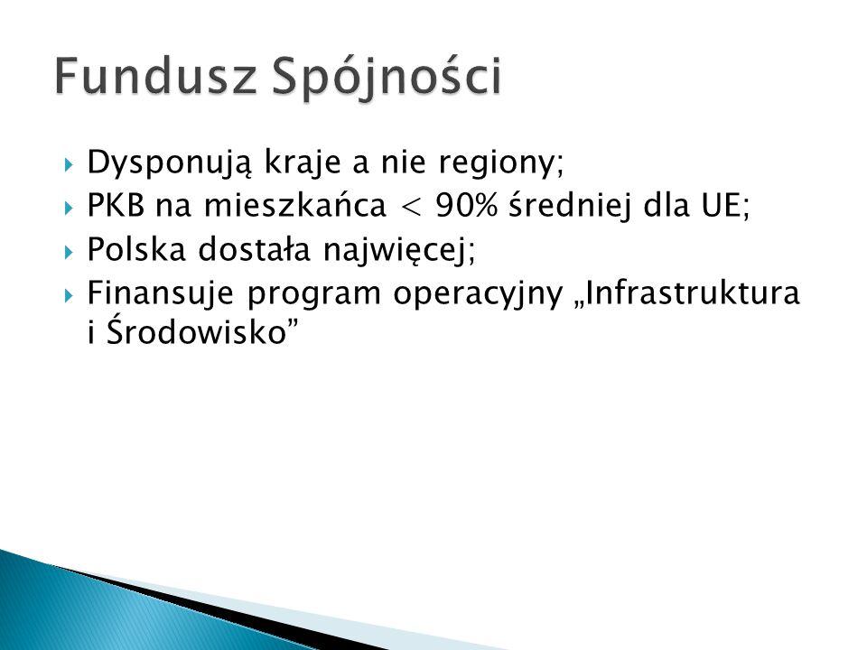 """ Dysponują kraje a nie regiony;  PKB na mieszkańca < 90% średniej dla UE;  Polska dostała najwięcej;  Finansuje program operacyjny """"Infrastruktura i Środowisko"""