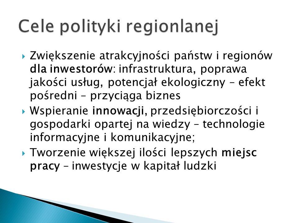  Zwiększenie atrakcyjności państw i regionów dla inwestorów: infrastruktura, poprawa jakości usług, potencjał ekologiczny – efekt pośredni – przyciąga biznes  Wspieranie innowacji, przedsiębiorczości i gospodarki opartej na wiedzy – technologie informacyjne i komunikacyjne;  Tworzenie większej ilości lepszych miejsc pracy – inwestycje w kapitał ludzki