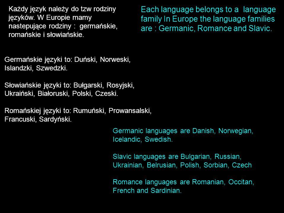 Germańskie języki to: Duński, Norweski, Islandzki, Szwedzki. Słowiańskie języki to: Bułgarski, Rosyjski, Ukraiński, Białoruski, Polski, Czeski. Romańs