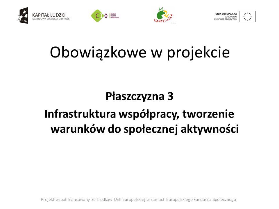 Obowiązkowe w projekcie Płaszczyzna 3 Infrastruktura współpracy, tworzenie warunków do społecznej aktywności Projekt współfinansowany ze środków Unii Europejskiej w ramach Europejskiego Funduszu Społecznego
