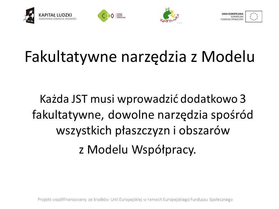 Fakultatywne narzędzia z Modelu Każda JST musi wprowadzić dodatkowo 3 fakultatywne, dowolne narzędzia spośród wszystkich płaszczyzn i obszarów z Modelu Współpracy.