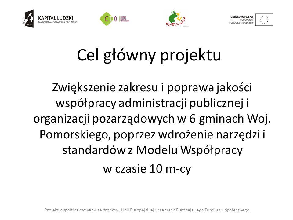 Cel główny projektu Zwiększenie zakresu i poprawa jakości współpracy administracji publicznej i organizacji pozarządowych w 6 gminach Woj.