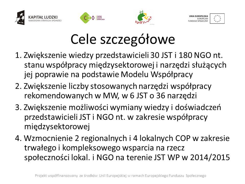 Cele szczegółowe 1. Zwiększenie wiedzy przedstawicieli 30 JST i 180 NGO nt.