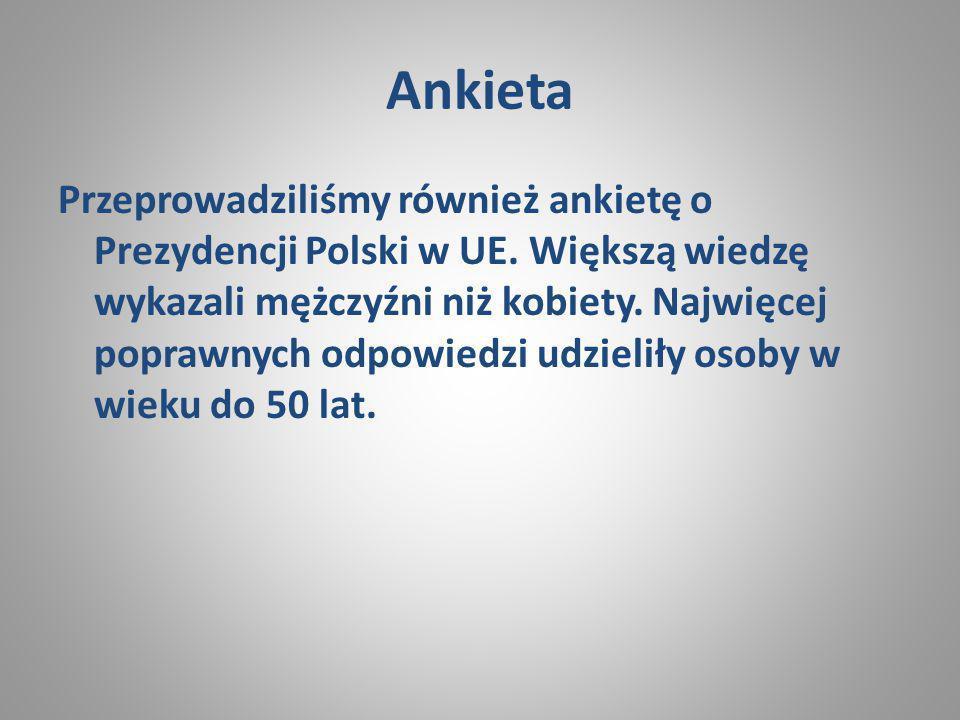 Ankieta Przeprowadziliśmy również ankietę o Prezydencji Polski w UE. Większą wiedzę wykazali mężczyźni niż kobiety. Najwięcej poprawnych odpowiedzi ud