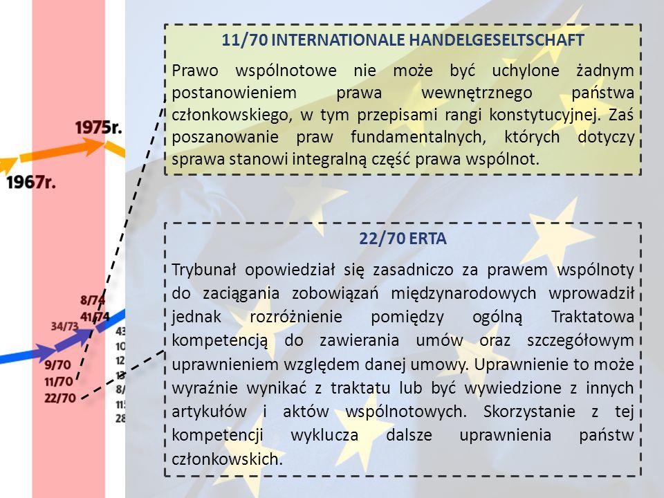 11/70 INTERNATIONALE HANDELGESELTSCHAFT Prawo wspólnotowe nie może być uchylone żadnym postanowieniem prawa wewnętrznego państwa członkowskiego, w tym