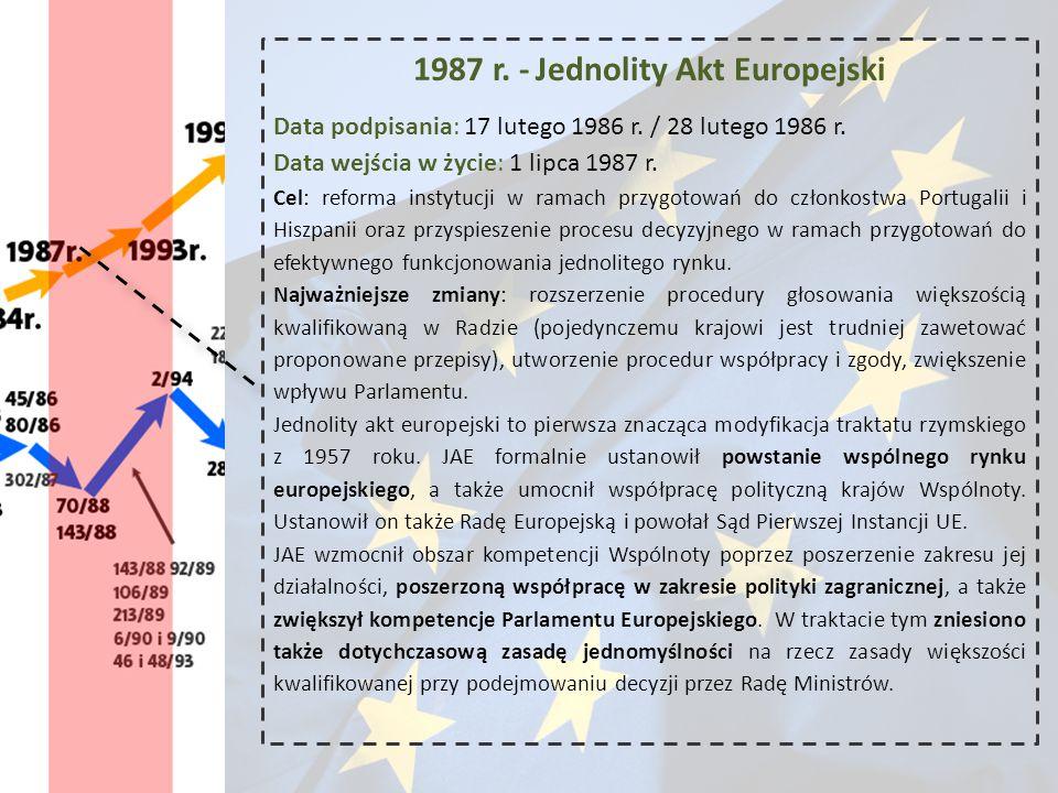 1987 r. - Jednolity Akt Europejski Data podpisania: 17 lutego 1986 r. / 28 lutego 1986 r. Data wejścia w życie: 1 lipca 1987 r. Cel: reforma instytucj