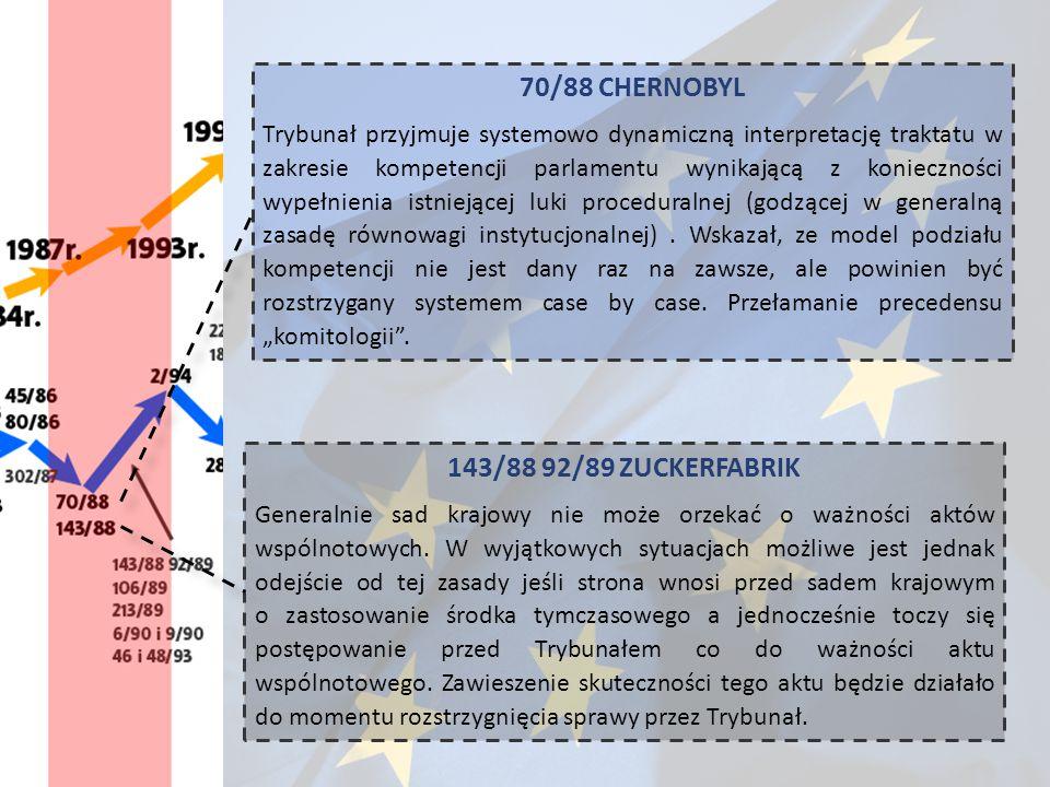 70/88 CHERNOBYL Trybunał przyjmuje systemowo dynamiczną interpretację traktatu w zakresie kompetencji parlamentu wynikającą z konieczności wypełnienia
