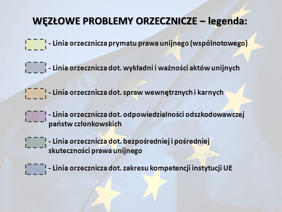 - Linia orzecznicza prymatu prawa unijnego (wspólnotowego) - Linia orzecznicza dot. wykładni i ważności aktów unijnych - Linia orzecznicza dot. spraw