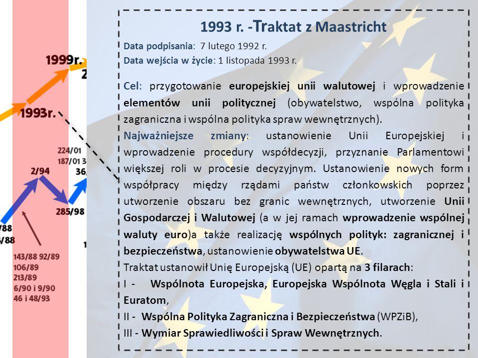 1993 r. - Tr aktat z Maastricht Data podpisania: 7 lutego 1992 r. Data wejścia w życie: 1 listopada 1993 r. Cel: przygotowanie europejskiej unii walut