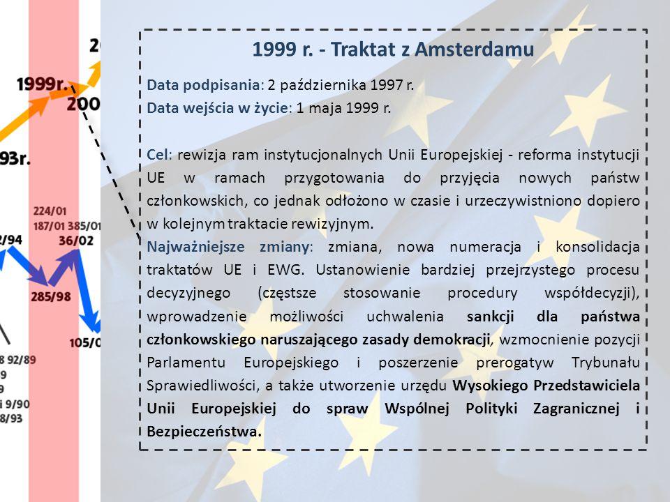 1999 r. - Traktat z Amsterdamu Data podpisania: 2 października 1997 r. Data wejścia w życie: 1 maja 1999 r. Cel: rewizja ram instytucjonalnych Unii Eu