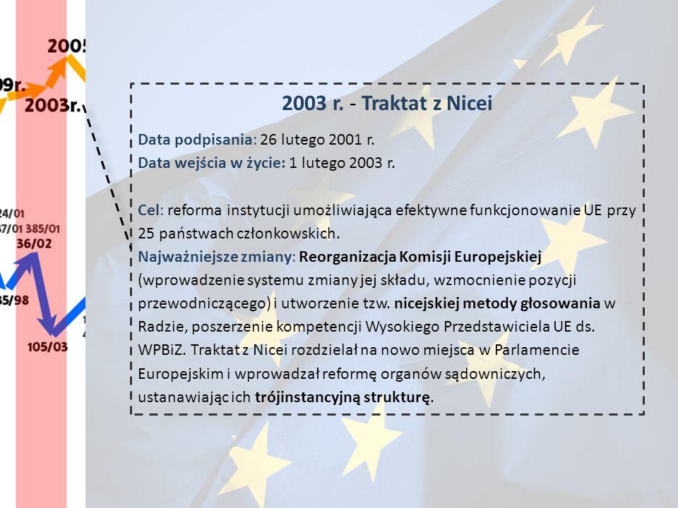2003 r. - Traktat z Nicei Data podpisania: 26 lutego 2001 r. Data wejścia w życie: 1 lutego 2003 r. Cel: reforma instytucji umożliwiająca efektywne fu