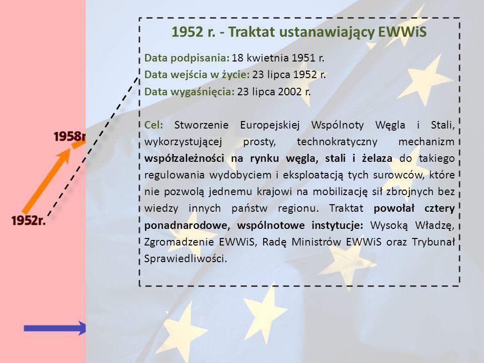 1952 r. - Traktat ustanawiający EWWiS Data podpisania: 18 kwietnia 1951 r. Data wejścia w życie: 23 lipca 1952 r. Data wygaśnięcia: 23 lipca 2002 r. C