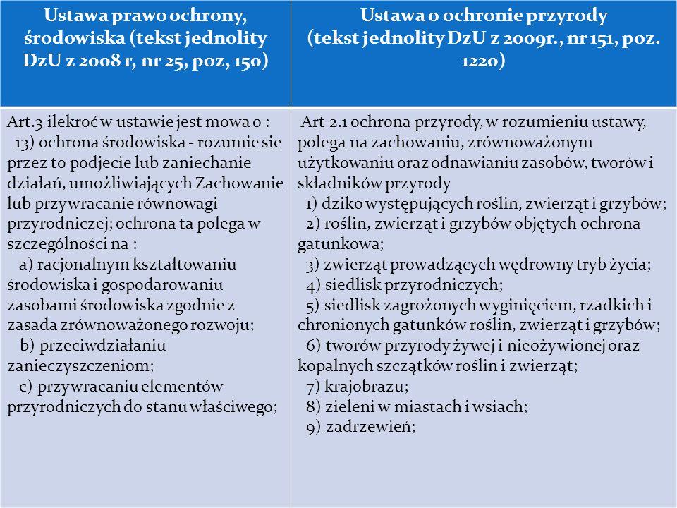 Ustawa prawo ochrony, środowiska (tekst jednolity DzU z 2008 r, nr 25, poz, 150) Ustawa o ochronie przyrody (tekst jednolity DzU z 2009r., nr 151, poz.