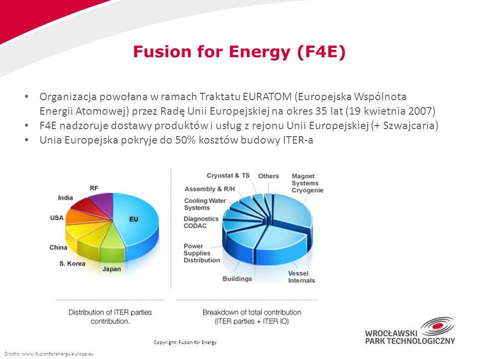 Fusion for Energy (F4E) Organizacja powołana w ramach Traktatu EURATOM (Europejska Wspólnota Energii Atomowej) przez Radę Unii Europejskiej na okres 3